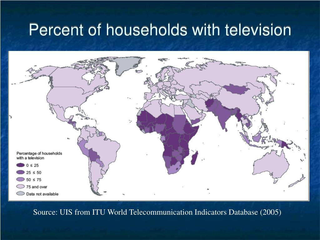 Percent of households with television