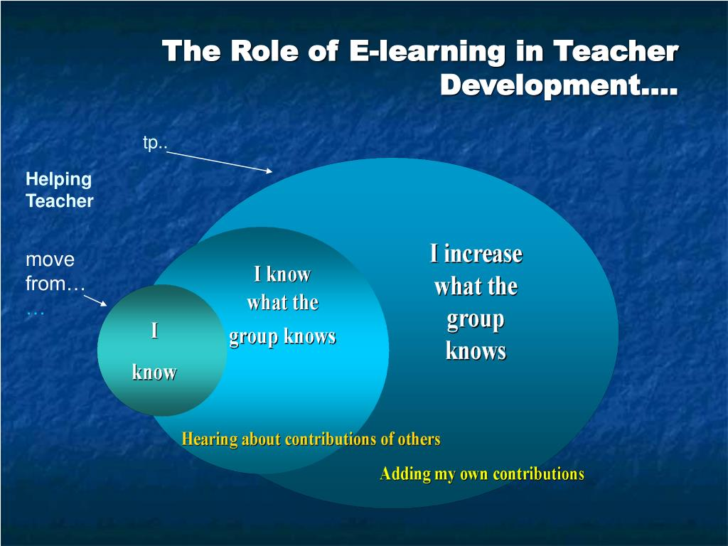 The Role of E-learning in Teacher Development….