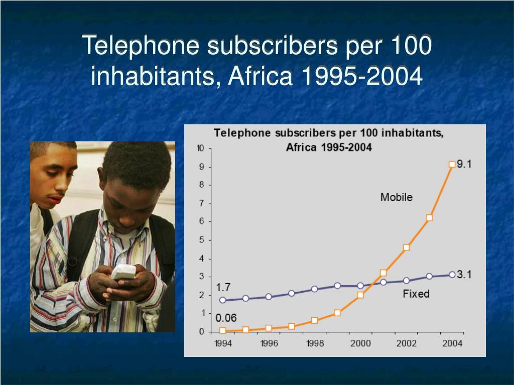 Telephone subscribers per 100 inhabitants, Africa 1995-2004
