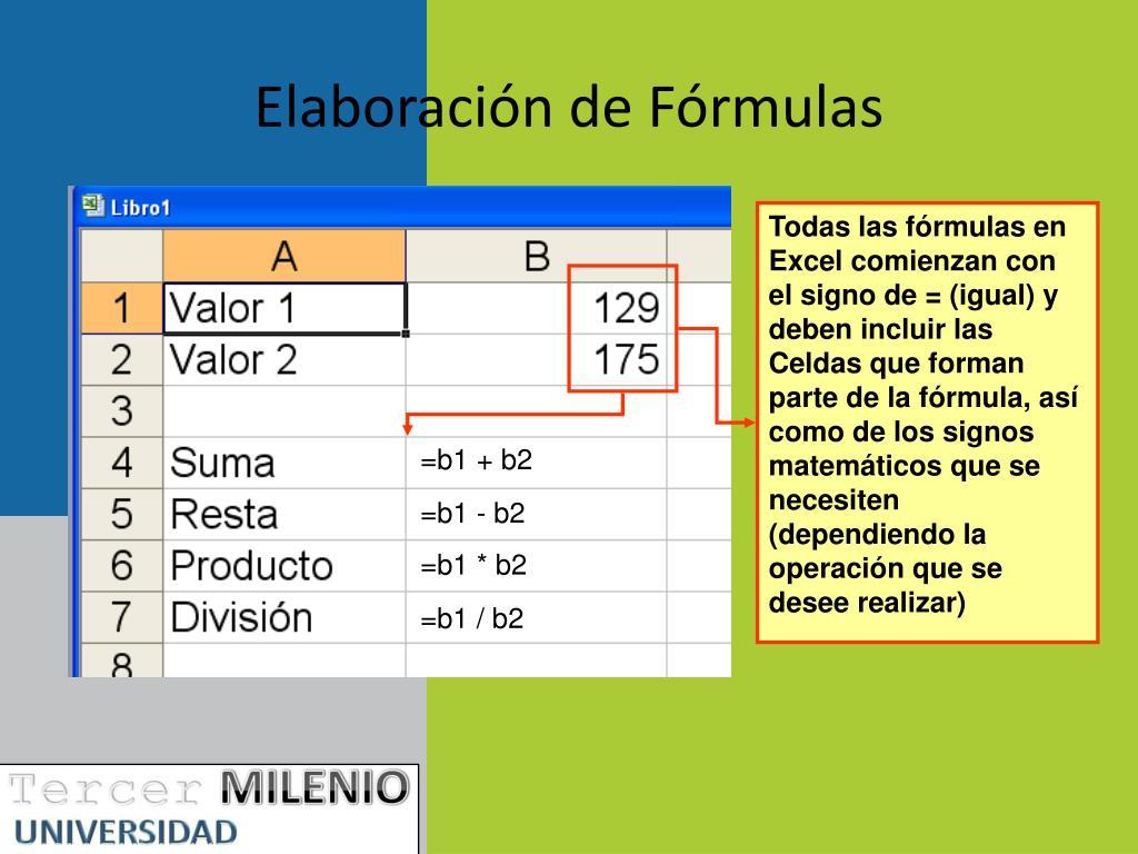 Elaboración de Fórmulas