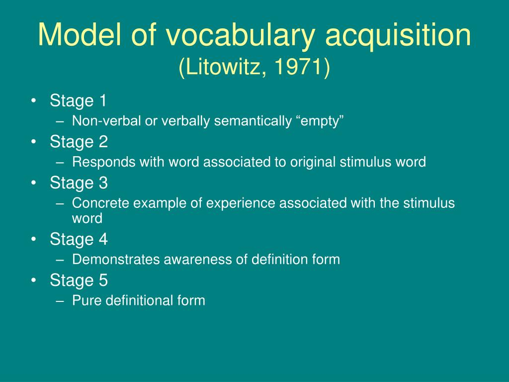 Model of vocabulary acquisition