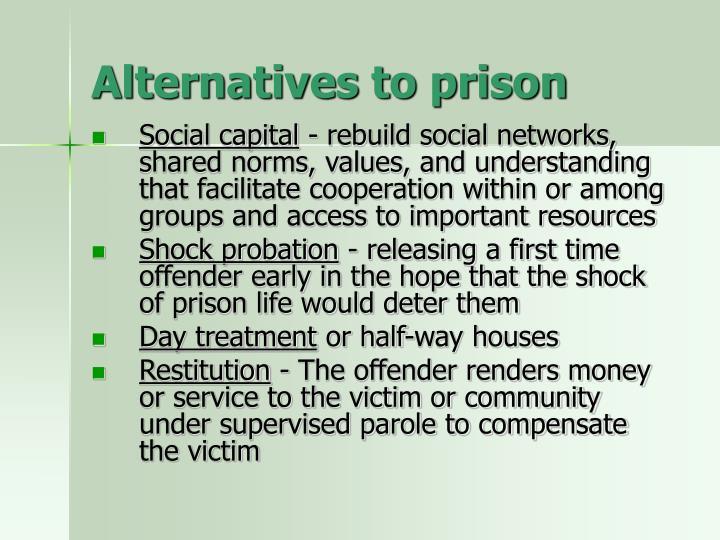Alternatives to prison