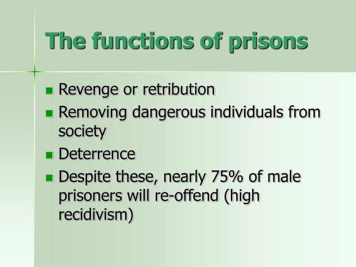 The functions of prisons