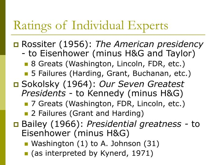 Ratings of Individual Experts