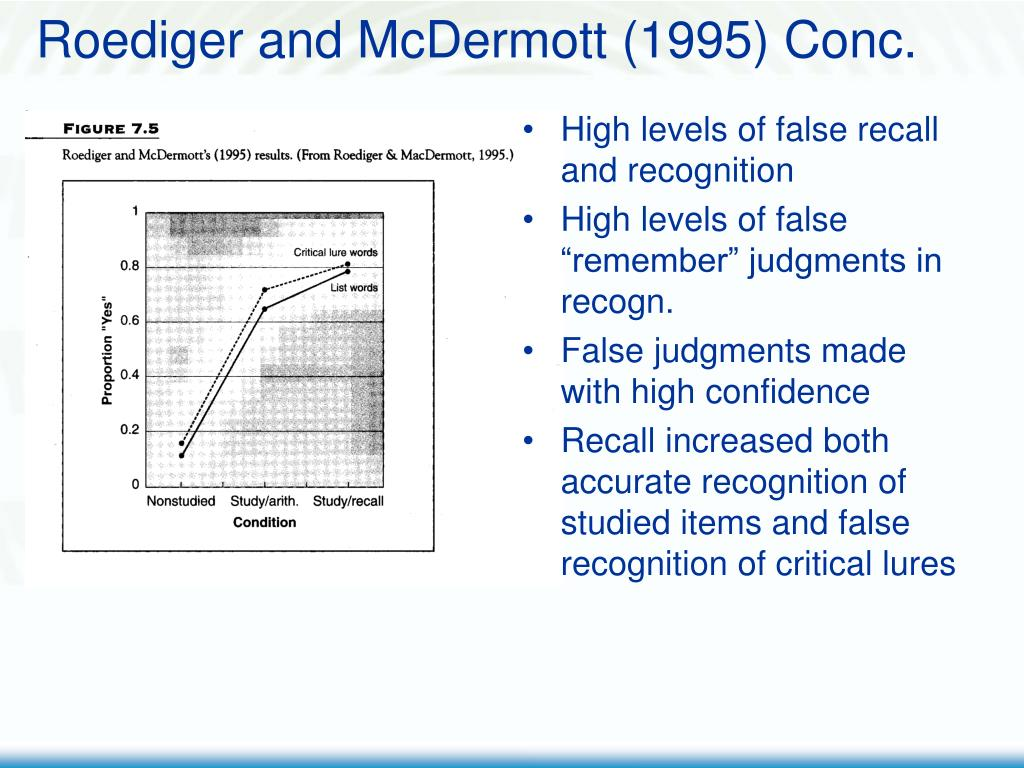 Roediger and McDermott (1995) Conc.