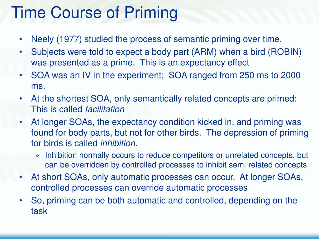 Time Course of Priming