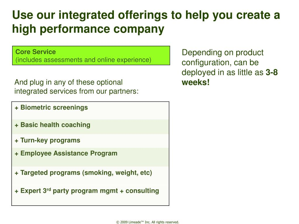 Use our integrated offerings to help you create a high performance company