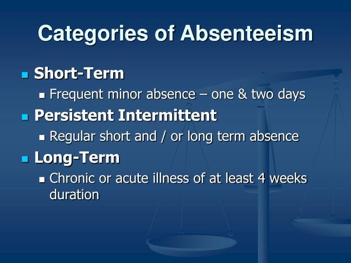 Categories of Absenteeism