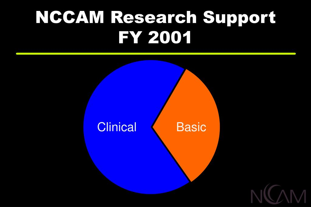NCCAM Research Support FY 2001
