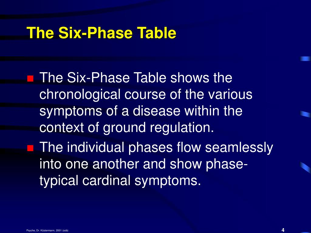 The Six-Phase Table