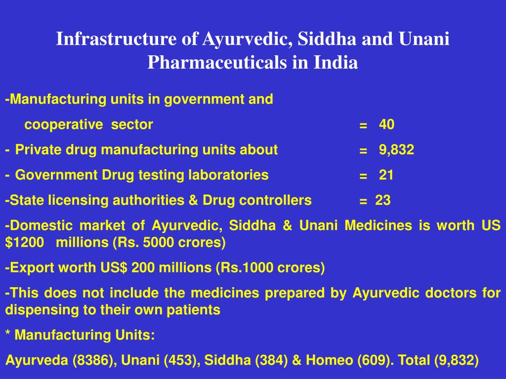 Infrastructure of Ayurvedic, Siddha and Unani Pharmaceuticals in India
