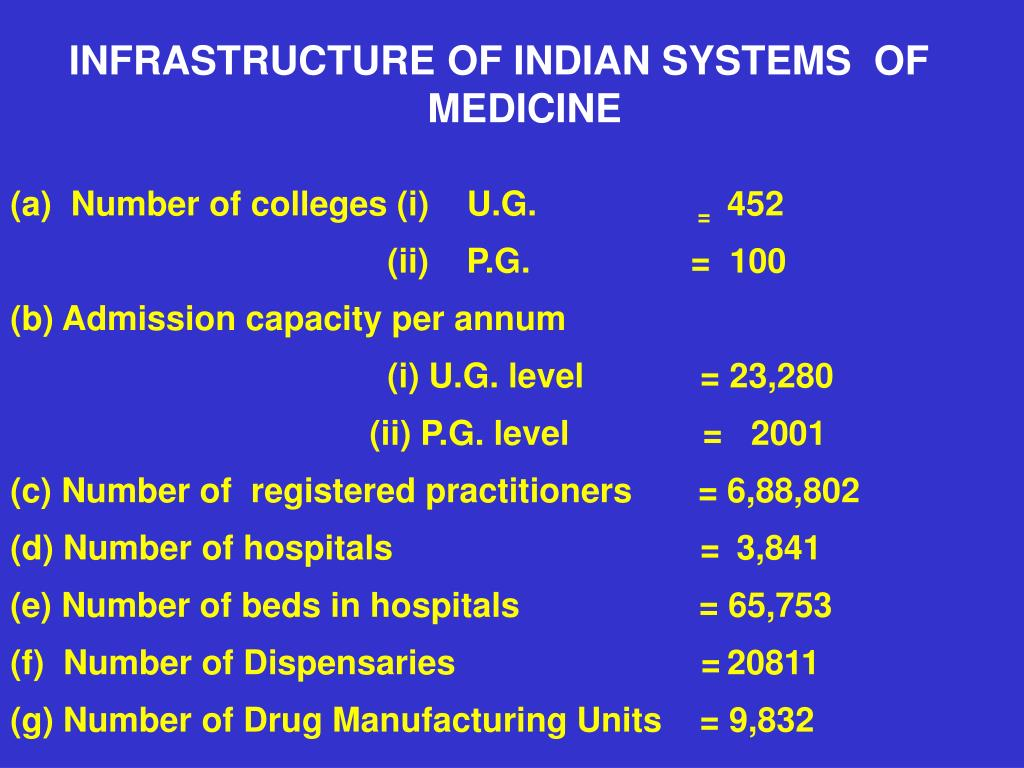 INFRASTRUCTURE OF INDIAN SYSTEMS  OF MEDICINE