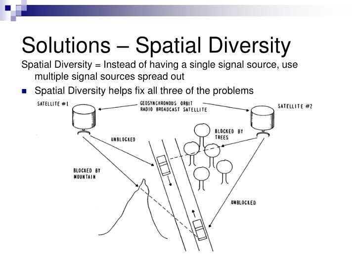Solutions – Spatial Diversity