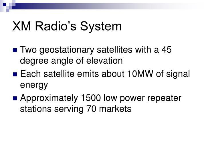 XM Radio's System
