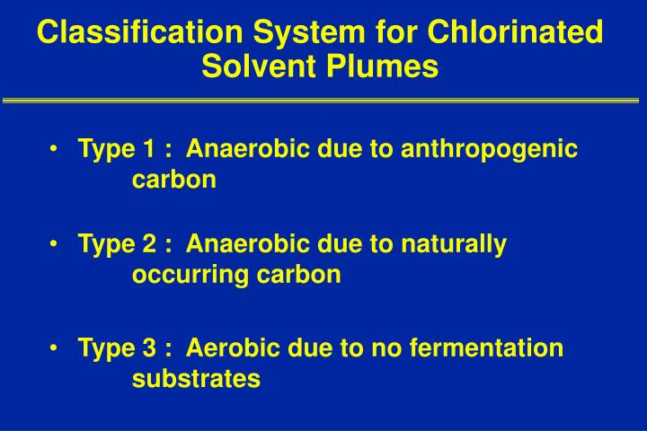 Classification System for Chlorinated