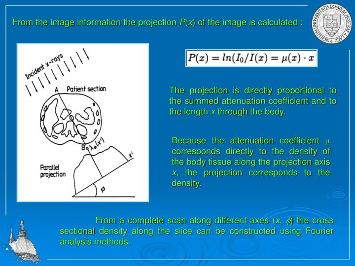 From the image information the projection