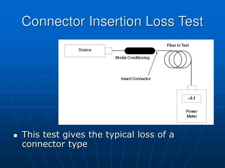 Connector Insertion Loss Test