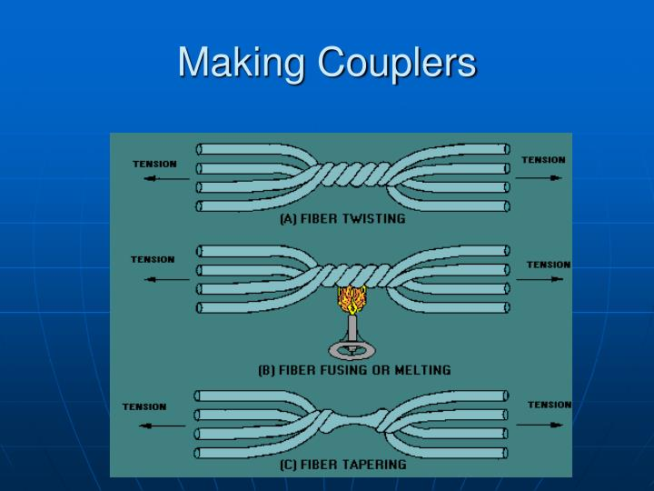 Making Couplers