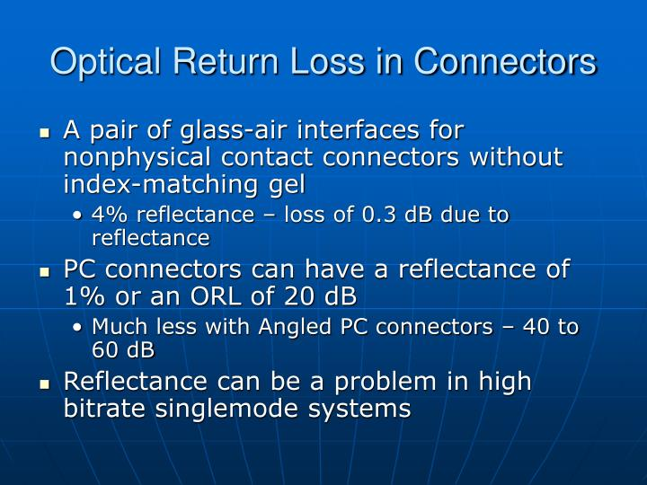 Optical Return Loss in Connectors