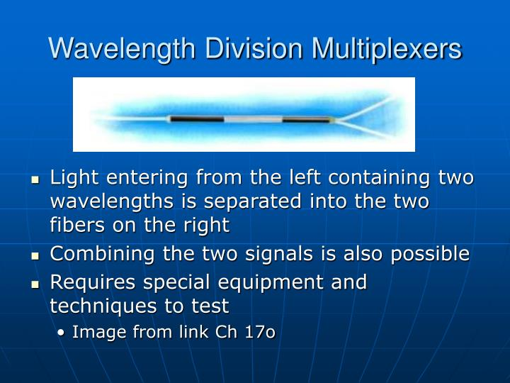 Wavelength Division Multiplexers