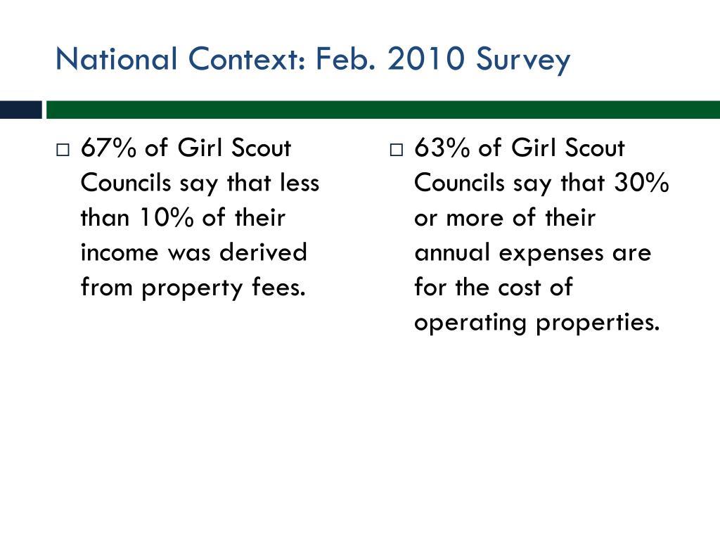 National Context: Feb. 2010 Survey