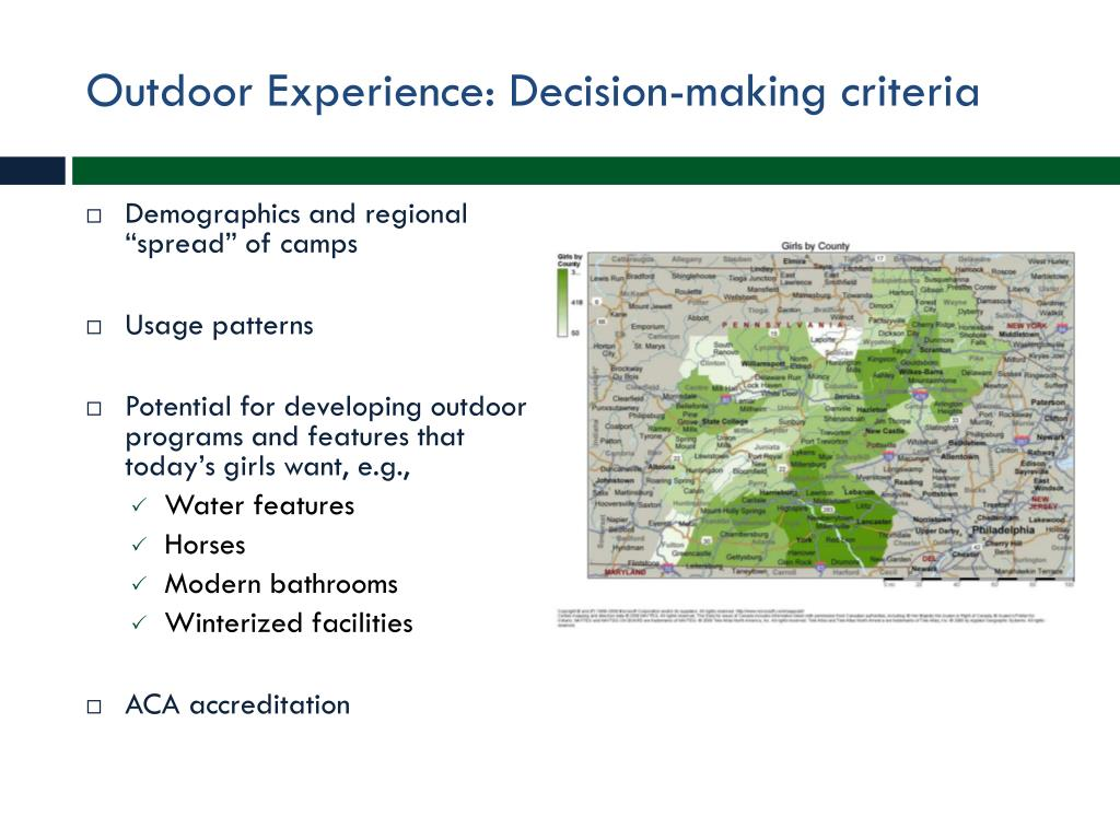 Outdoor Experience: Decision-making criteria