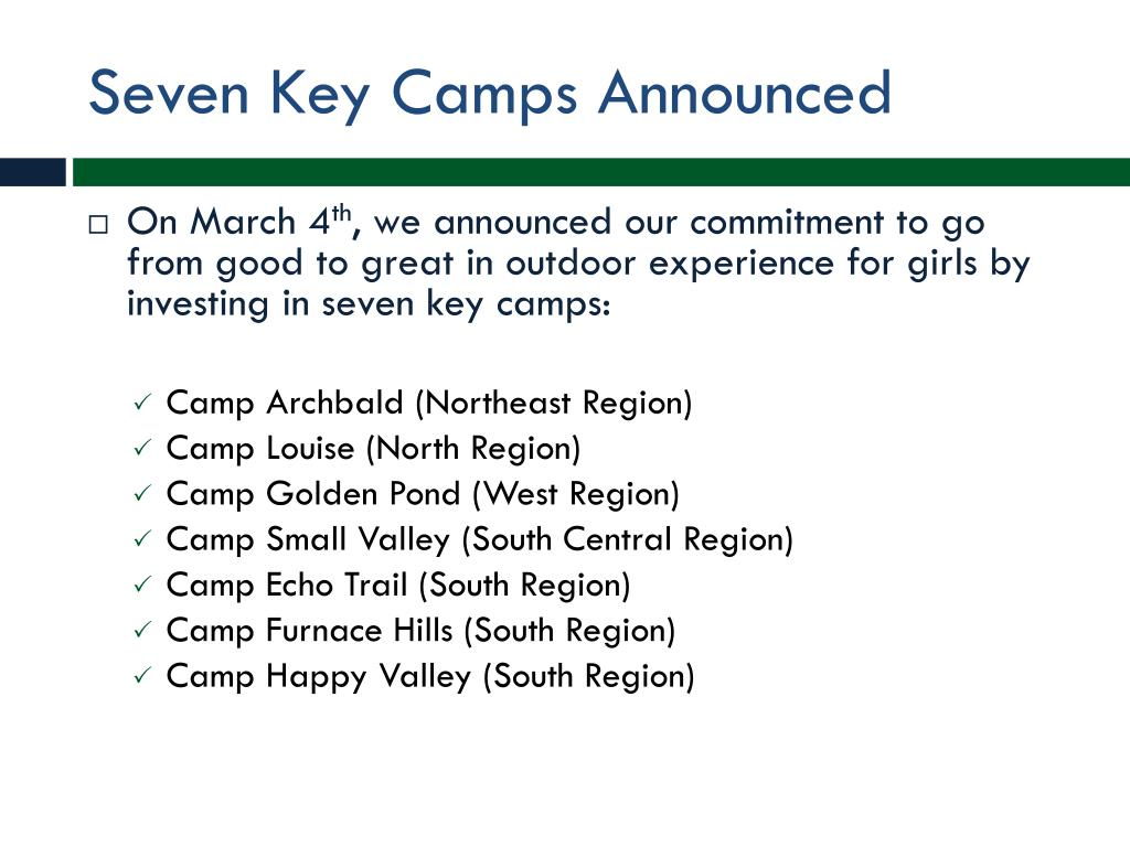Seven Key Camps Announced
