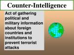 counter intelligence