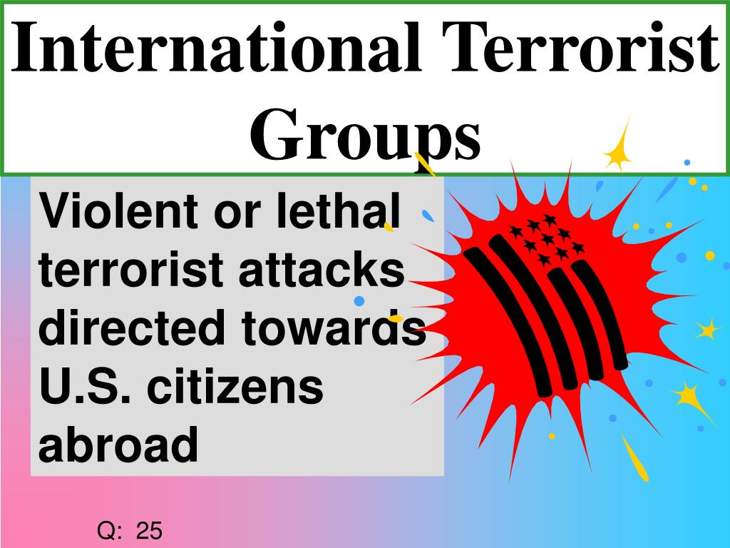 International Terrorist Groups