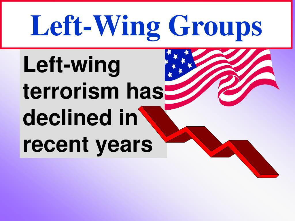 Left-Wing Groups