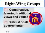 right wing groups33
