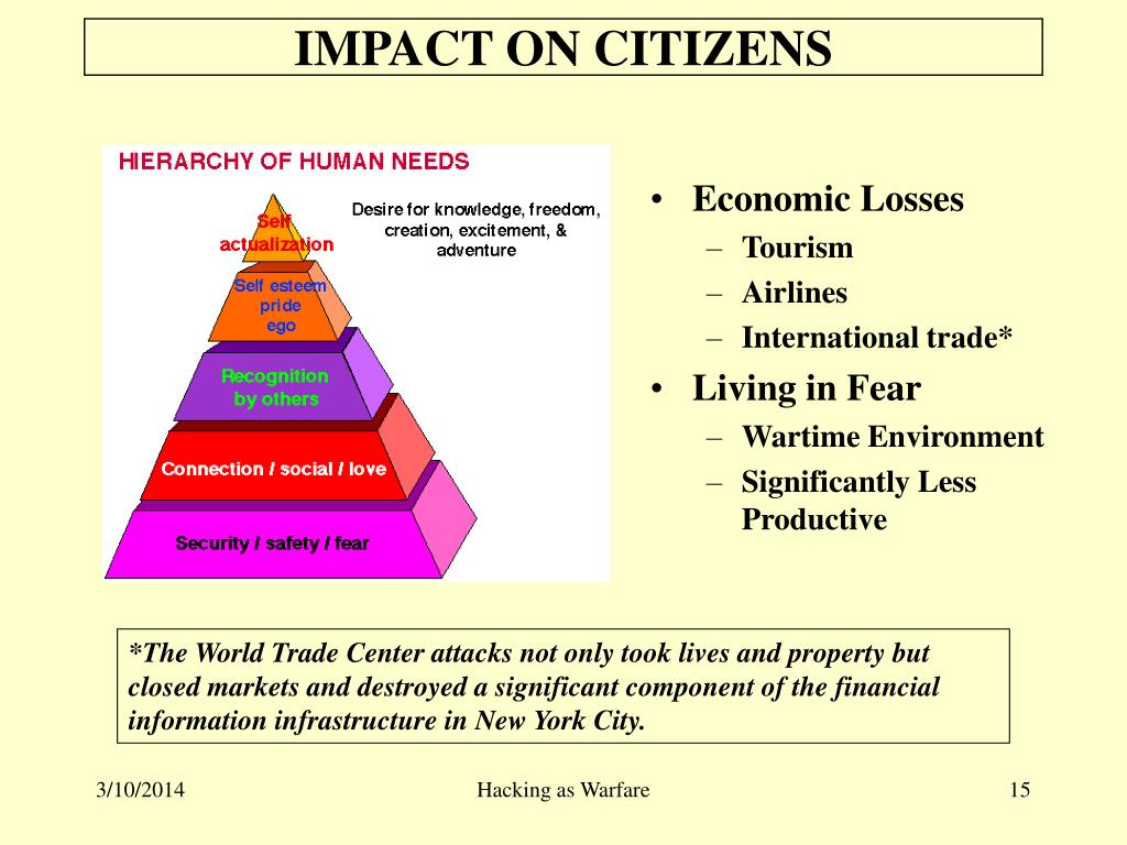 IMPACT ON CITIZENS