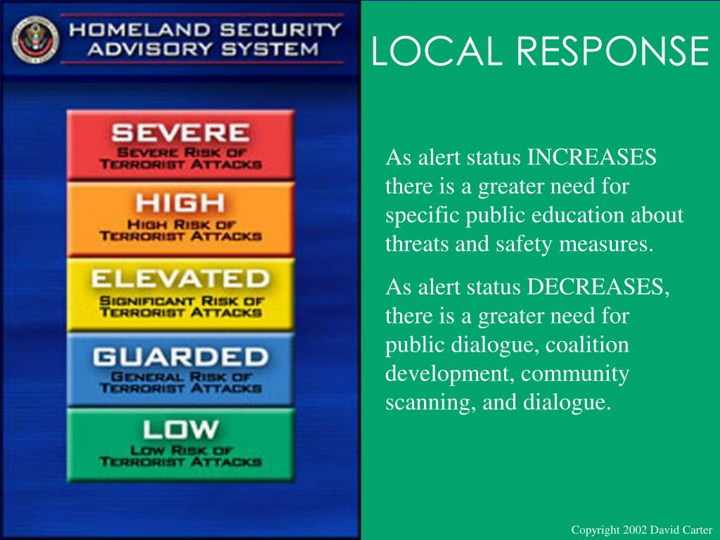 Homeland Security Advisory System – Local Response