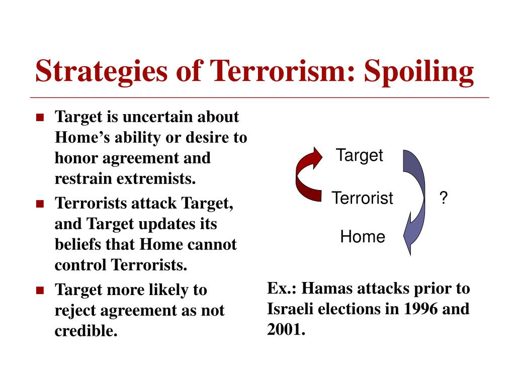 Target is uncertain about Home's ability or desire to honor agreement and restrain extremists.