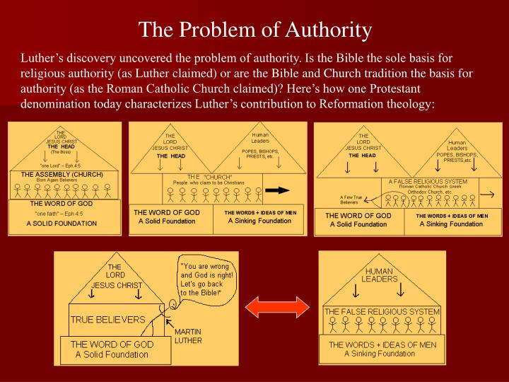 The Problem of Authority