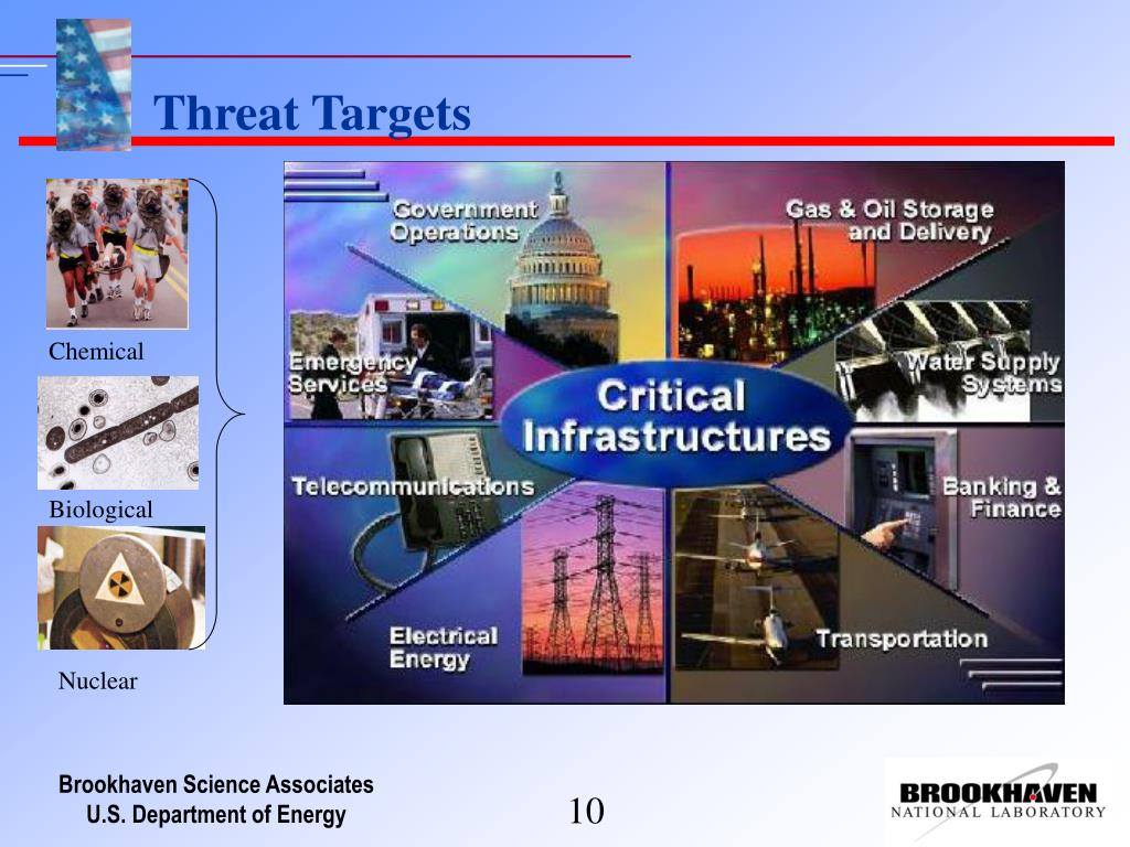 Threat Targets