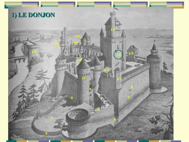 1) LE DONJON