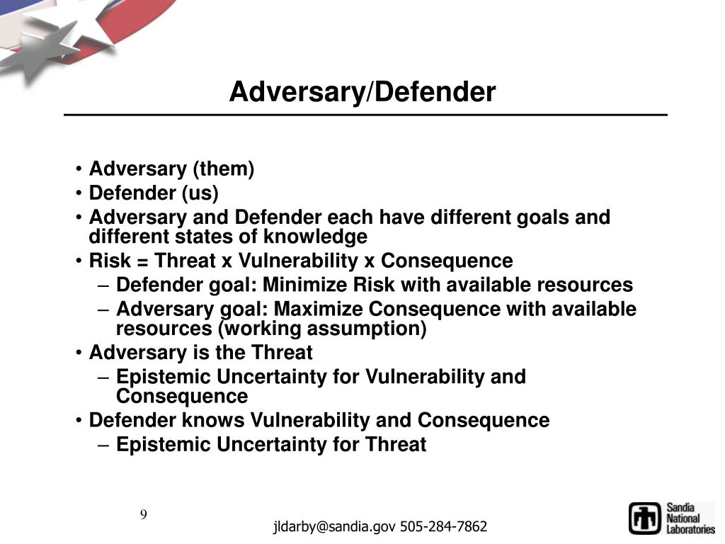 Adversary/Defender