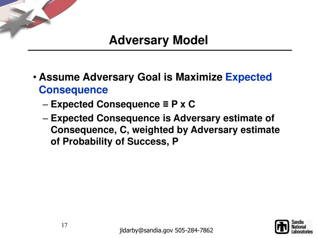 Adversary Model