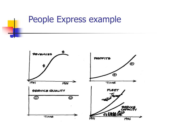 People Express example