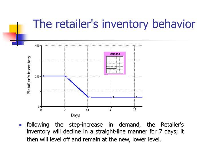 The retailer's inventory behavior