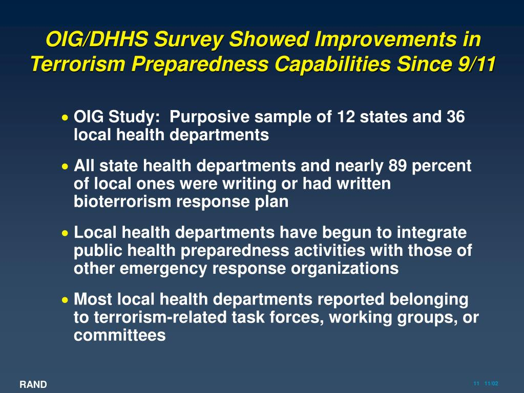 OIG/DHHS Survey Showed Improvements in