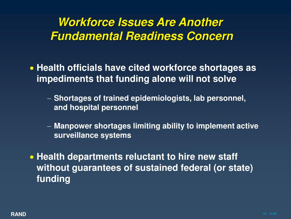 Workforce Issues Are Another
