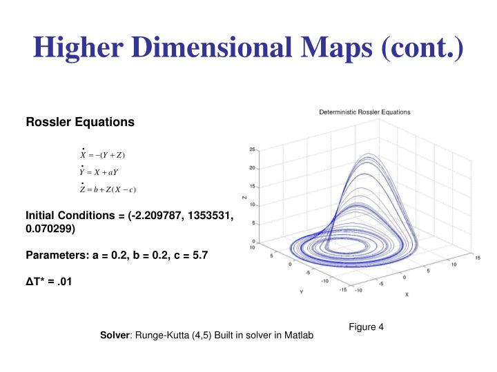 Higher Dimensional Maps (cont.)