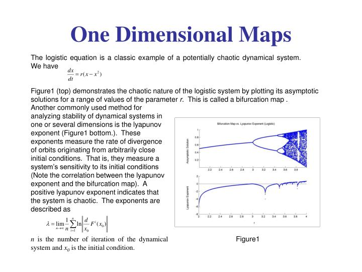 One Dimensional Maps