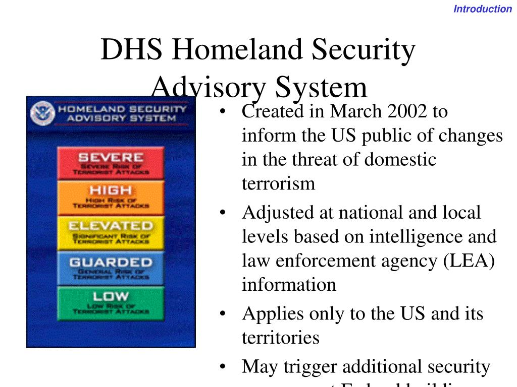 Created in March 2002 to inform the US public of changes in the threat of domestic terrorism