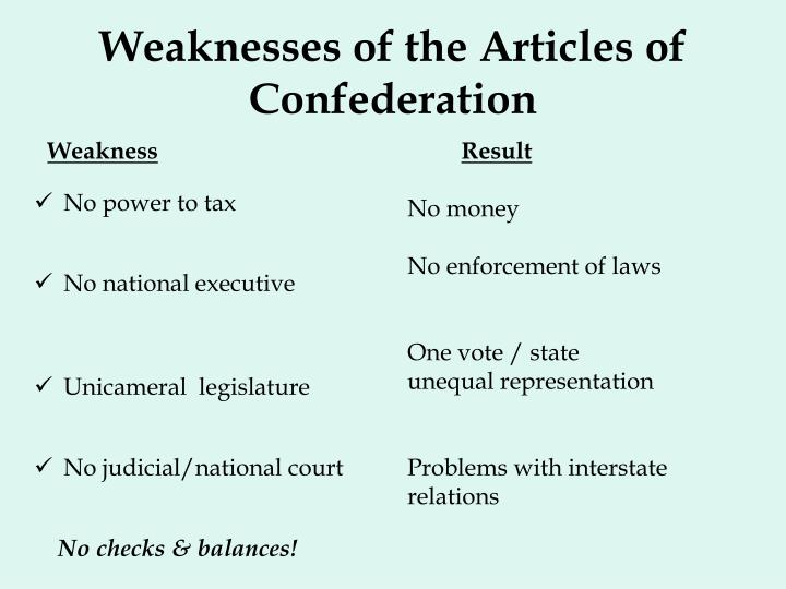 Weaknesses of the articles of confederation1