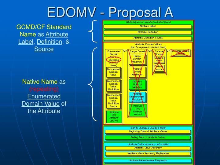EDOMV - Proposal A