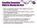 canadian companies might be missing the boat