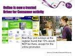 online is now a trusted driver for consumer activity